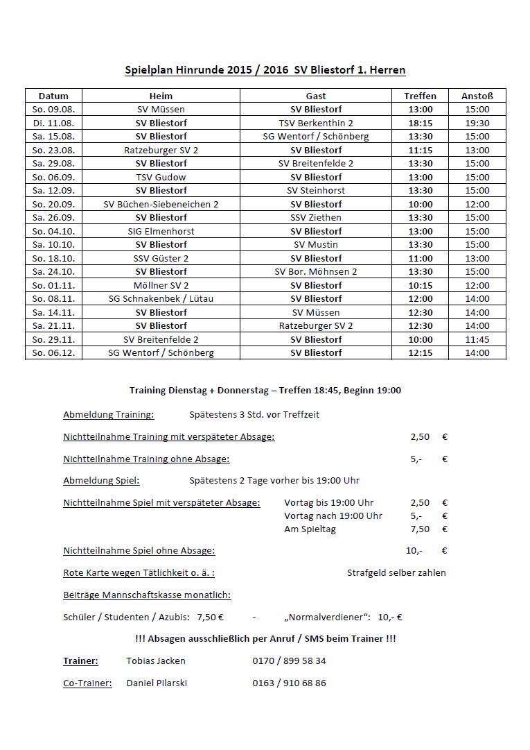 Hinrunde 2015/2016